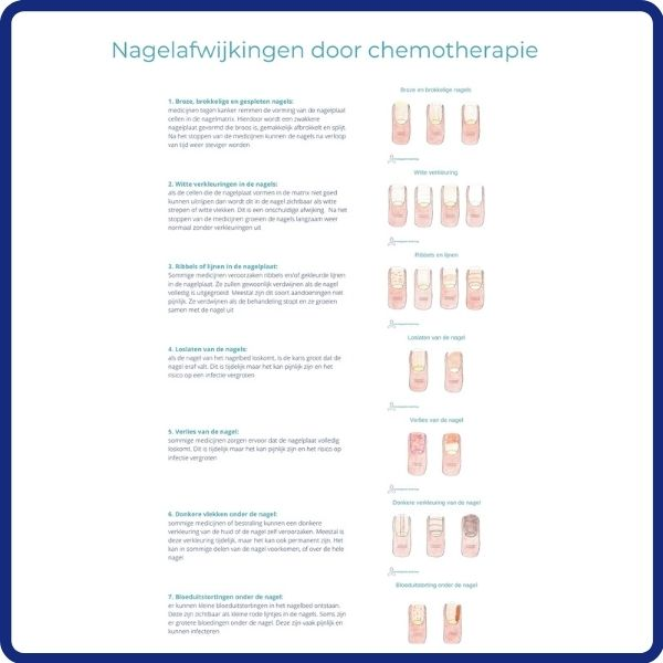 Nagelafwijkingen door chemotherapie