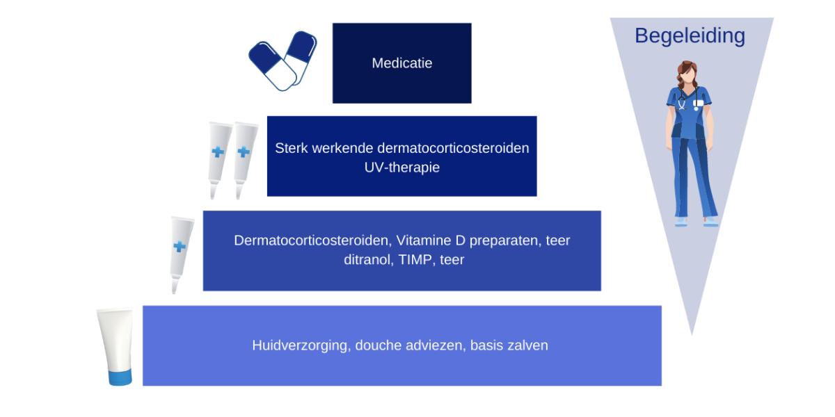 Psoriasis voor OnlDerm (15)