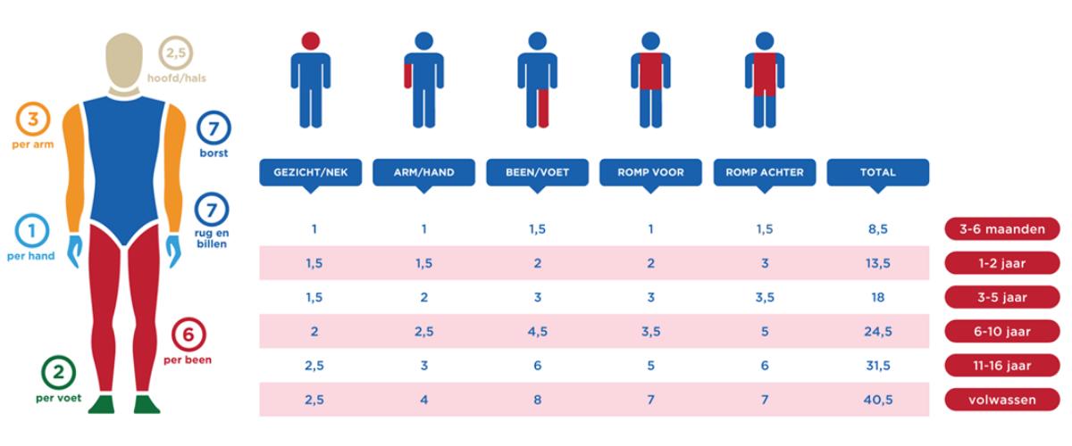 Psoriasis voor OnlDerm (19)